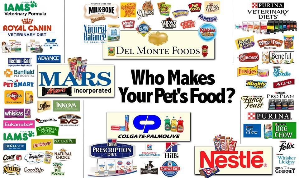 Dog Food Manufacturing Companies